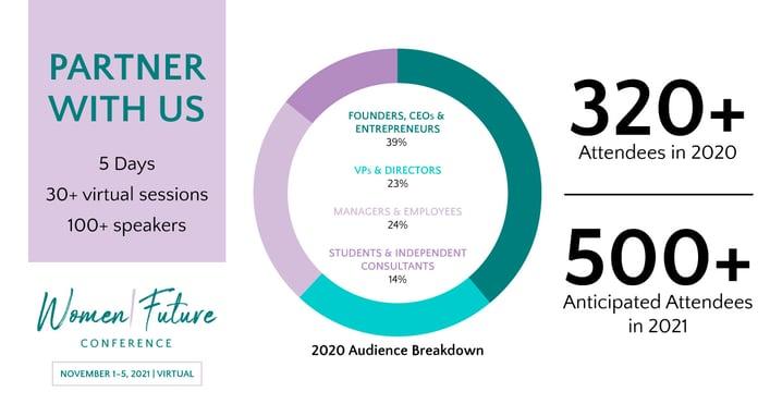 Sponsorship Women Future Conference