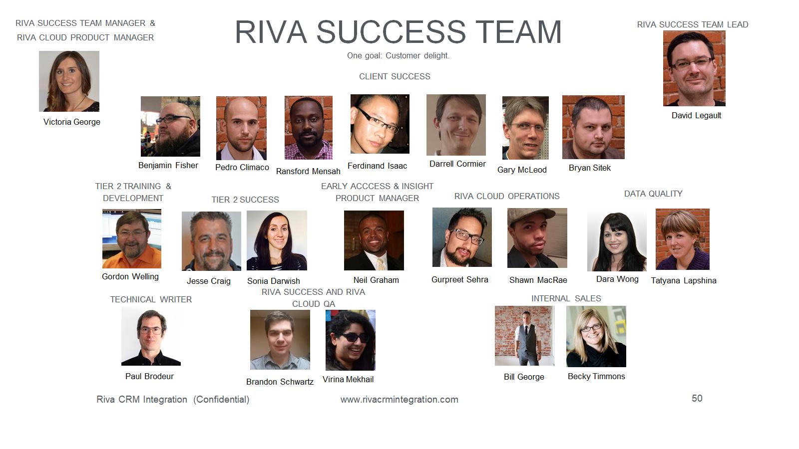 riva success