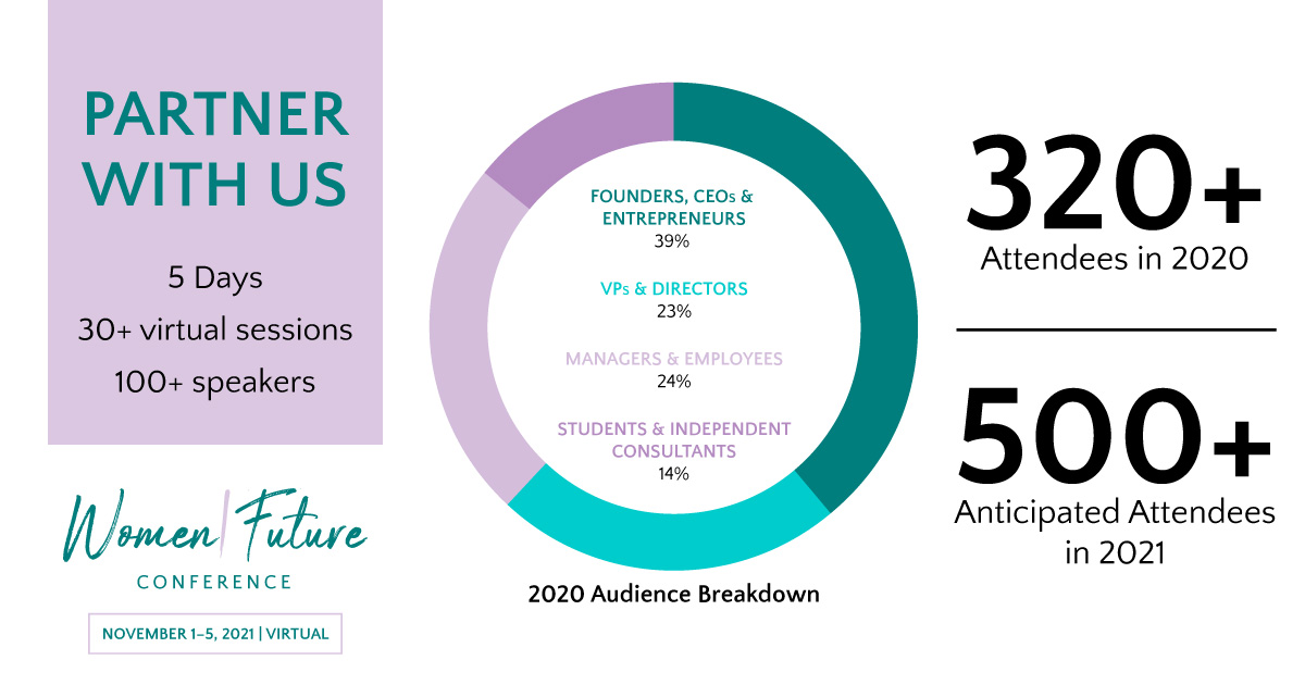 Sponsorship & Advertising Opportunities at the Women|Future Conference